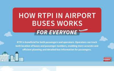 How RTPI in Airport Buses Works