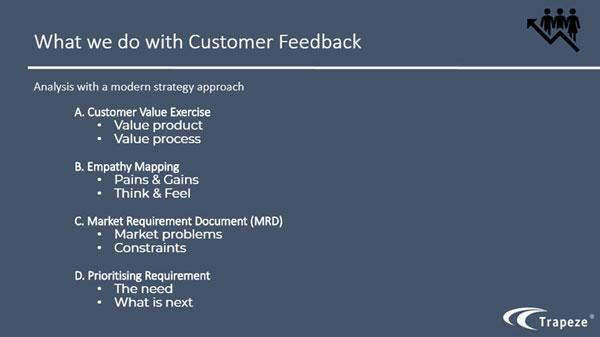 using-customer-feedback-user-forum